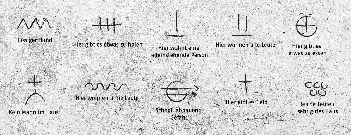 Gröger Sicherheitshaus Gaunerzinken Symbole