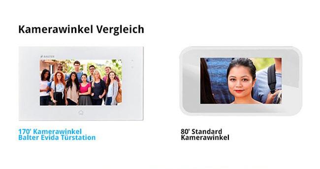 Gröger Sicherheitshaus Kamerawinkel Vergleich